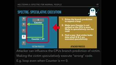 Meltdown and Spectre for normal people