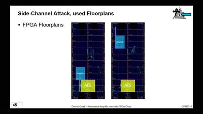 Seitenkanal-Angriffe innerhalb FPGA-Chips