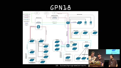 GPN18 Infrastructure Review and Closing