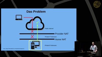 Einen Server daheim ohne öffentliche IPv4 Adresse