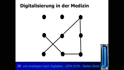 von Analogien nach Digitalien