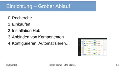 Video and QnA / Kanal BS-LUG : Smart Home mit Komfort und Privatsphäre