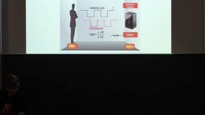 Grundlagen des 3D-Scan