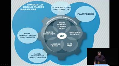 Digitale Profile über Milliarden: Überwachungskapitalismus 2018 und wie weiter
