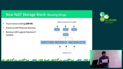 New YaST storage stack: technical overview