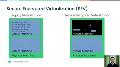 Confidential Virtual Machines with AMD SEV-ES and openSUSE Tumbleweed