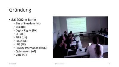 EDRi: 15+ Jahre digitale Grundrechte in der EU