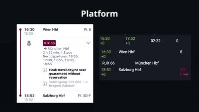 Bahn intended - Bahn API Chaos