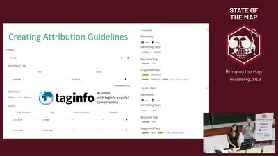 Bringing Validation to Users: Integrating Quality Assurance Checks into Map Editors