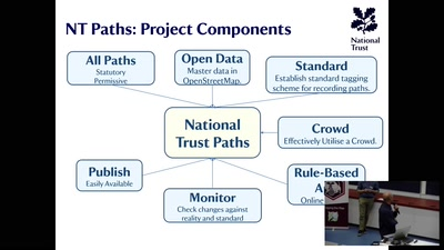 National Trust - Managing a Path inventory in OSM: Towards an Open Paths standard in OSM for the UK