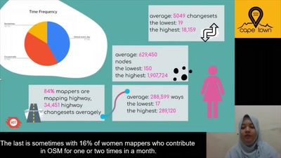 Gender Performance in OSM Mapping, Does It Matter?